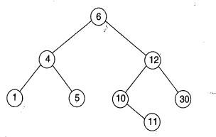 treeq130