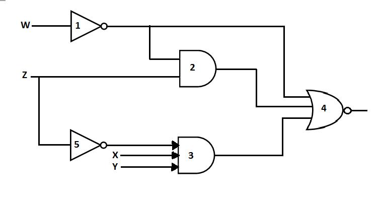 gate network