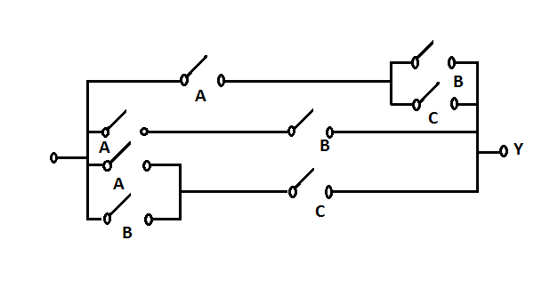 The minimum boolean expression for the circuit is
